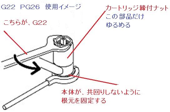 KVK PG26 使い方、使用方法12.jpg